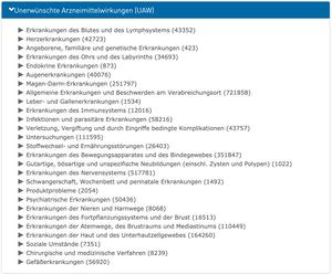 VigiAccess WHO Daten, Kategorien Verdachtsfälle Nebenwirkungen Covid 19 Impfung, 13.6.21